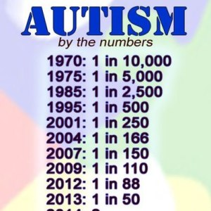 Autism by the numbers
